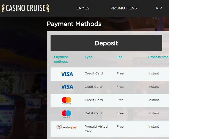 Top 5 Payment Processing Options for NZ Online Casino Players